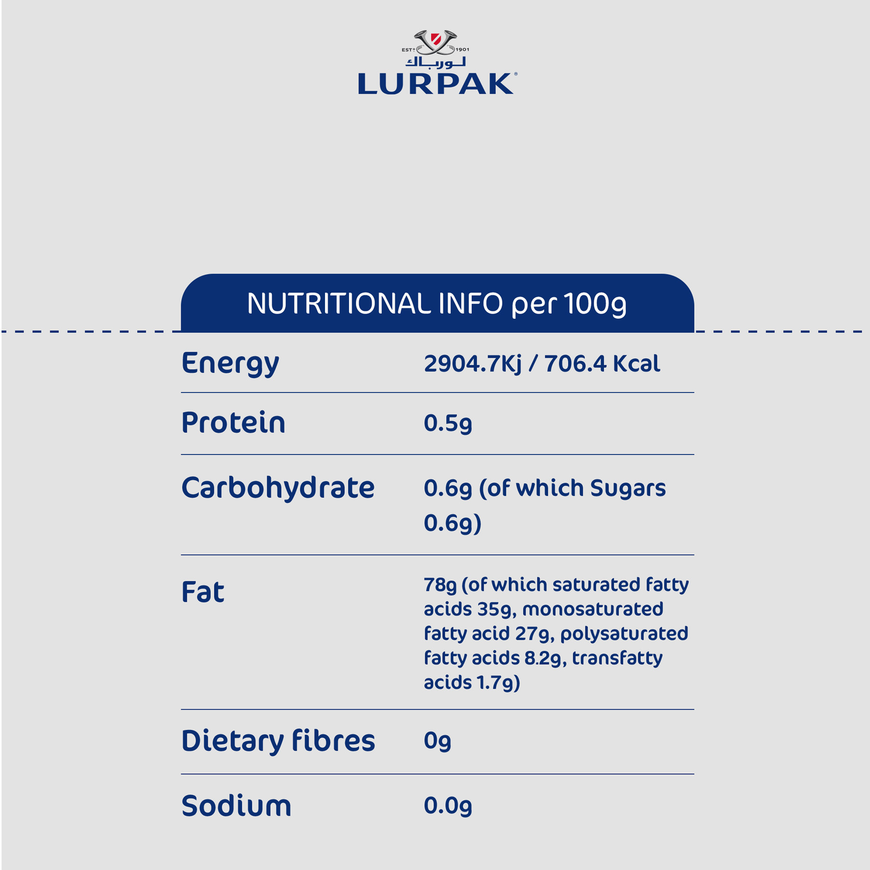 LURPAK SOFT BUTTER UNSALTED 250G