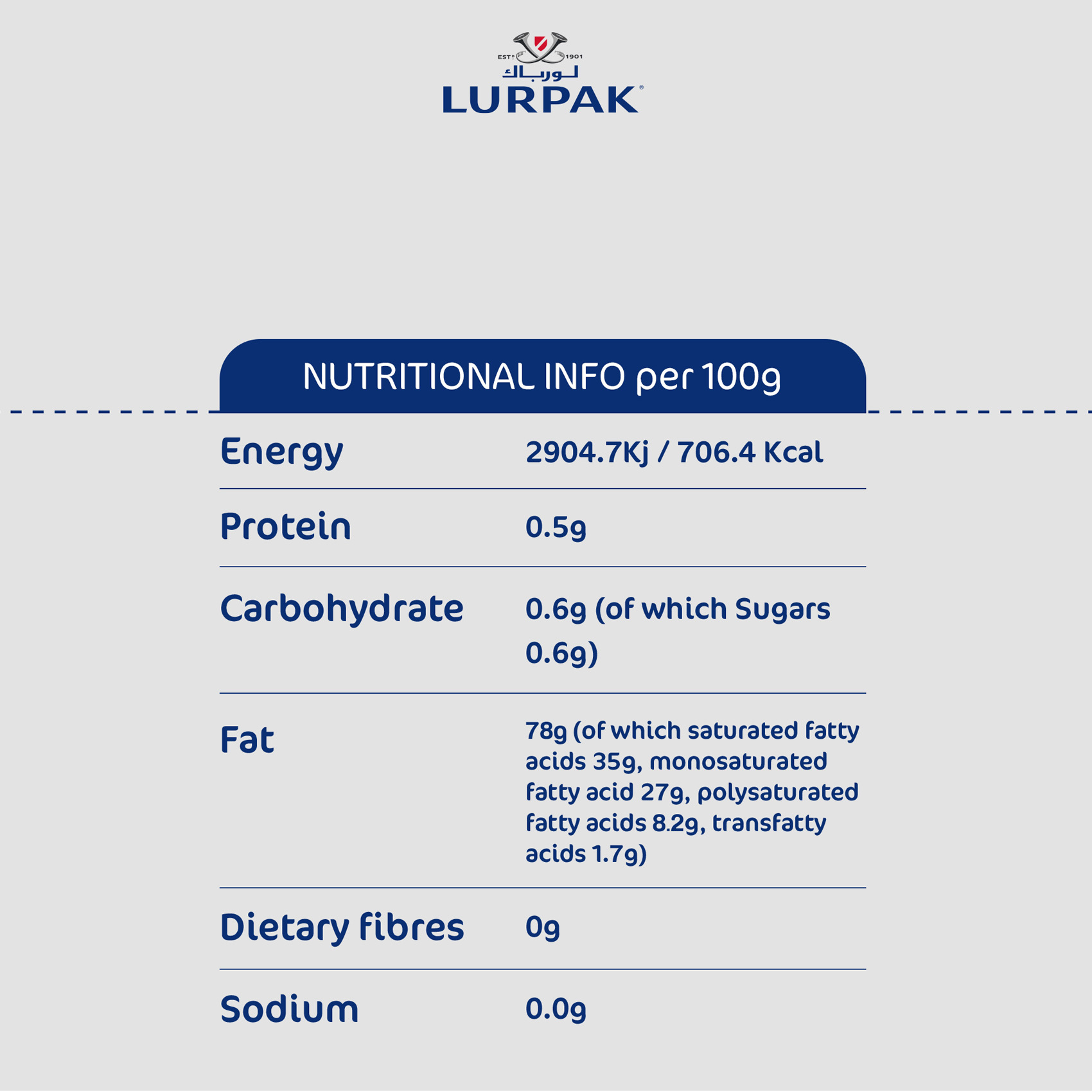 LURPAK SOFT BUTTER UNSALTED 500G