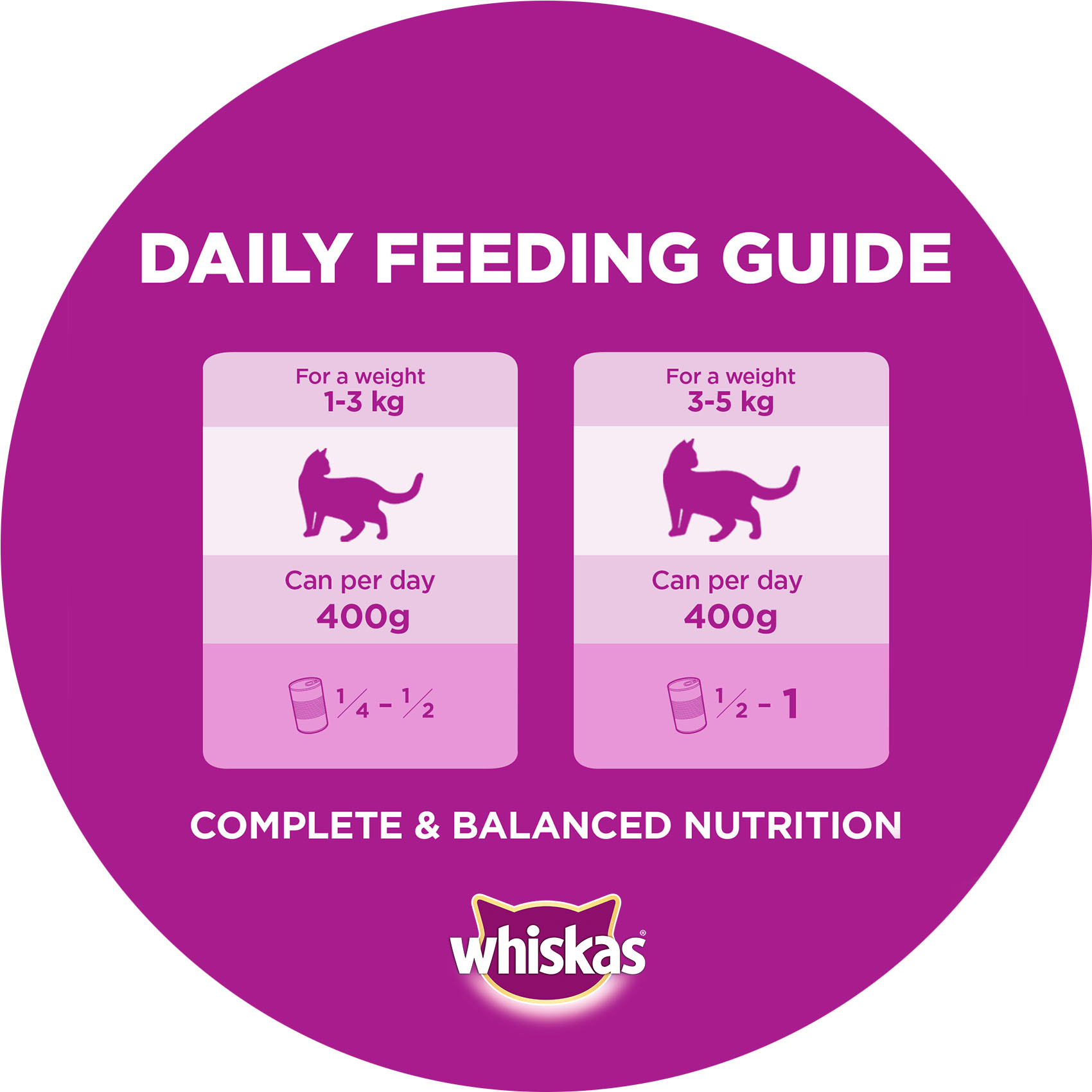 WHISKAS TASTY MINCE CHICKEN 400GR