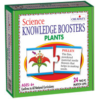 Creative's Science Knowledge Booster-Plants