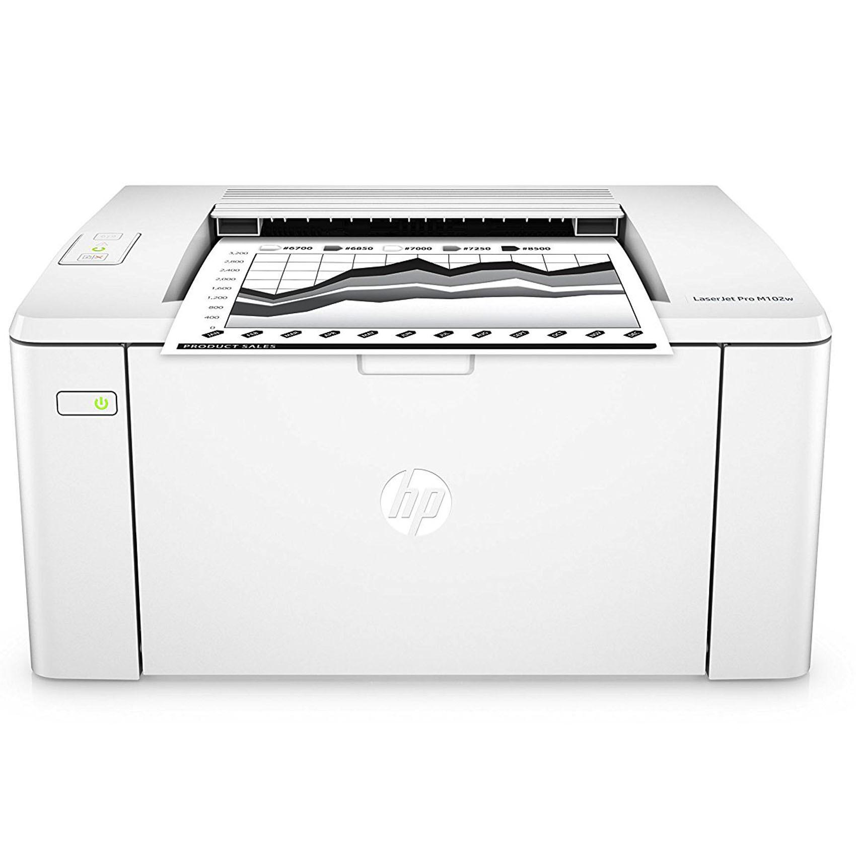 HP PRINT LSR WIFI MFP LASERJET 102W